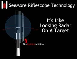 Riflescope Technology